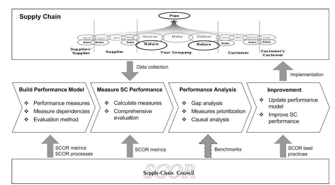 analisis laporan keuangan pt scm Essay about analisis laporan keuangan pt scm  hubungannya dengan analisis laporan keuangan 6 ii analisis bisnis pt surya media citra tbk 7 a.